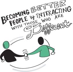 interacting